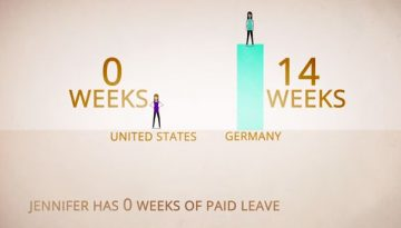 Paid Maternity Leave1